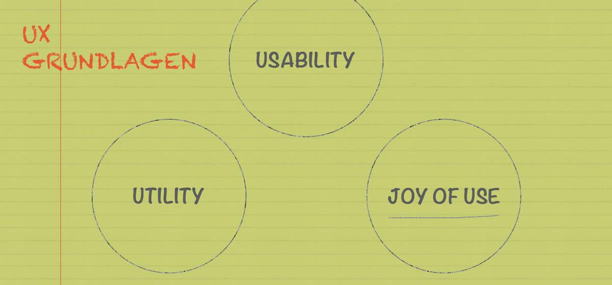 UX Grundlagen Joy of Use