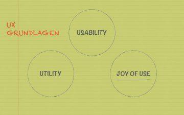UX Grundlagen Joy of Use