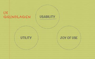 UX-Grundlagen-Usability